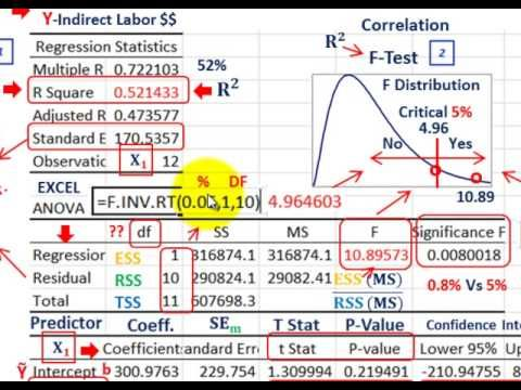 manually compute t statistic multiple regression model